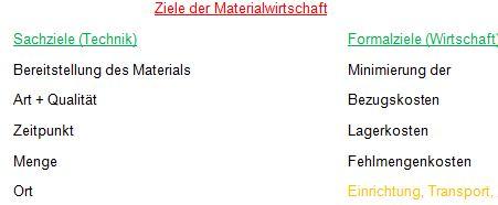 Ziele Materialwirtschaft